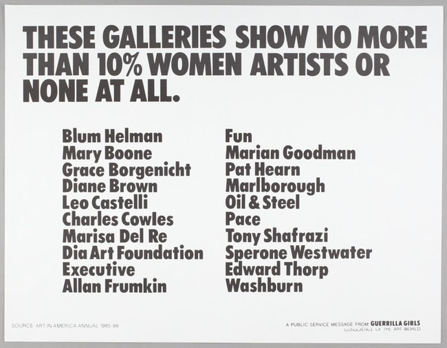 These galleries show no more than 10% women artists or none at all