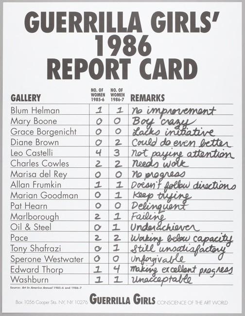 Guerrilla Girls' 1986 Report Card